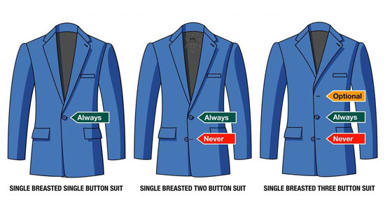 the-basic-rules-of-buttoning-a-suit-jacket